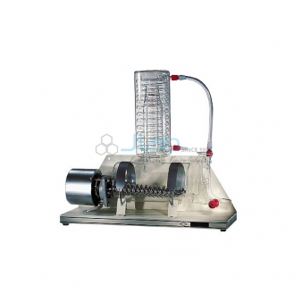 Laboratory Heating Instruments