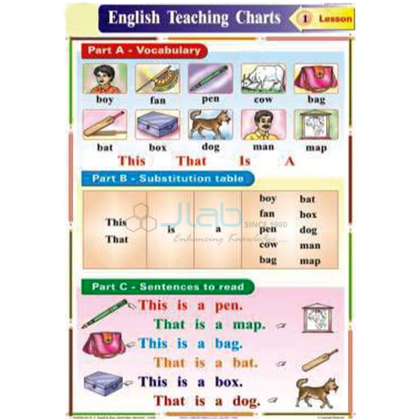 English Teaching Charts