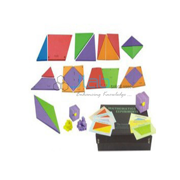 Working Model of Pythagoras Theorem Jaincolab
