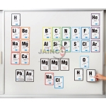 Periodic Table Magnetic Cards
