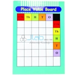 Place Value Board Multiplication